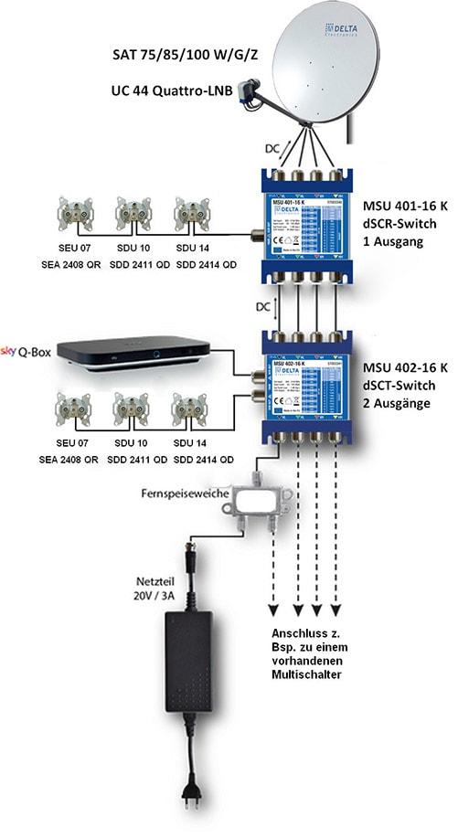 MSU-401+402-16K-AW-Delta_500px