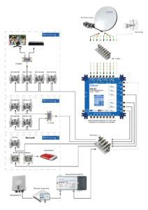 Installationsbeispiel MSW-96-P BK Beispiel