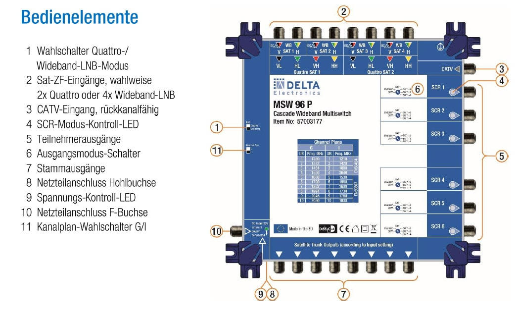 MSW-96P_Funktionen_Bedienelemente