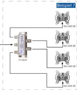 4fach Sat-Verteiler mit jeweils 1 Antennendose